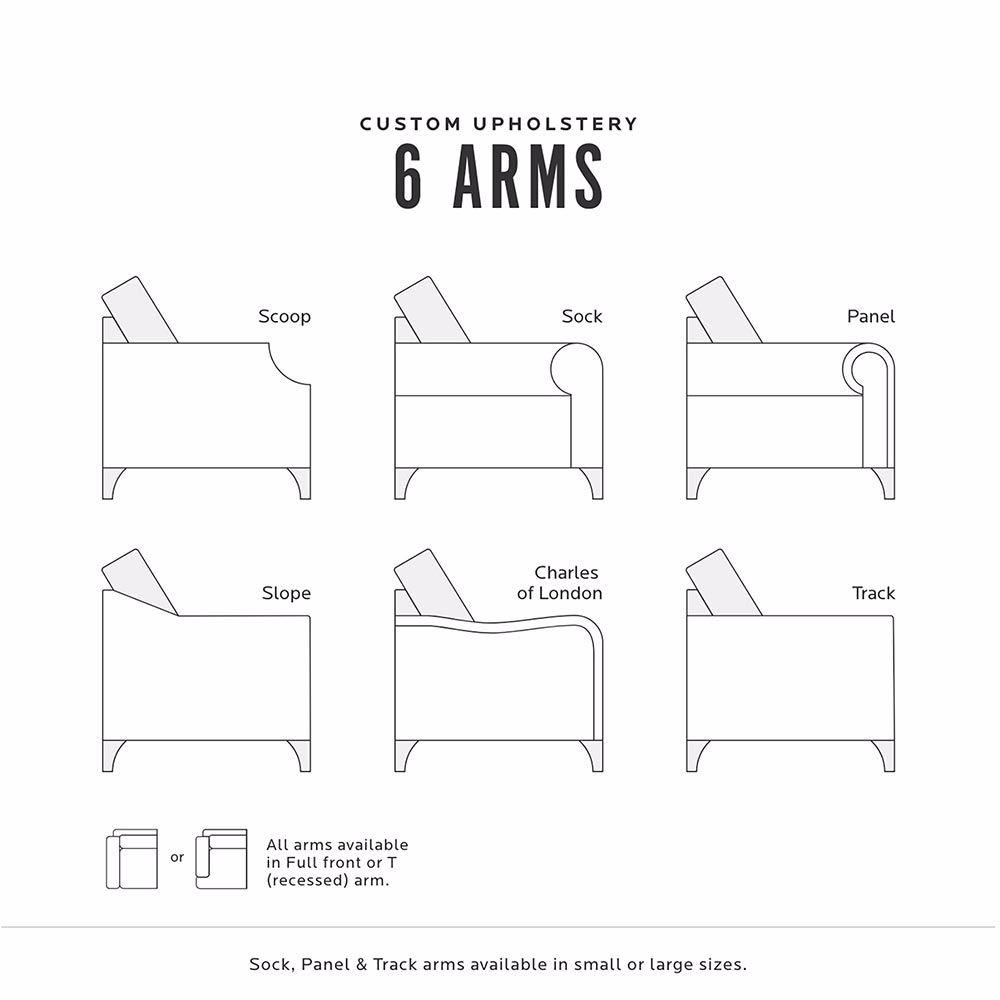 CU2 Arm Styles